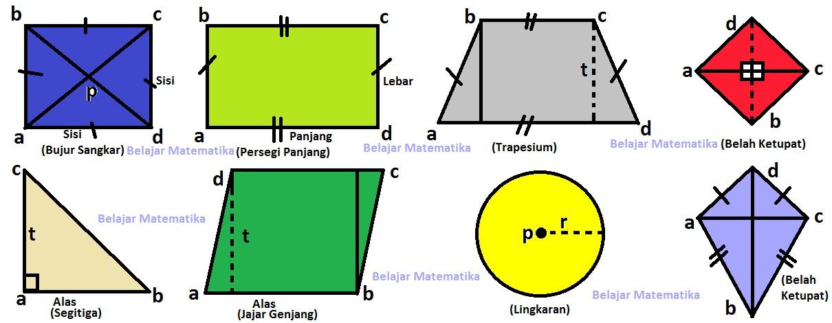 Rumus Luas Dan Keliling Bangun Datar Belajar Matematika