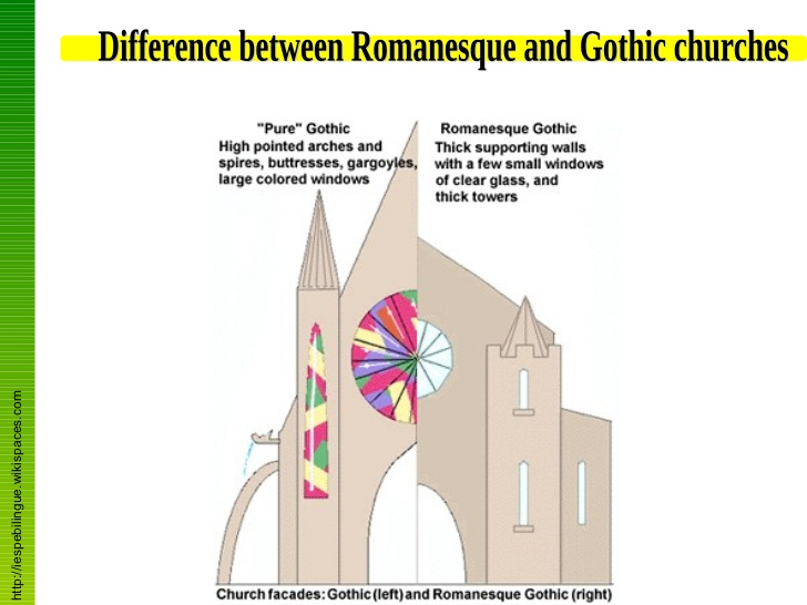 Gothic and Romanesque Cathedrals