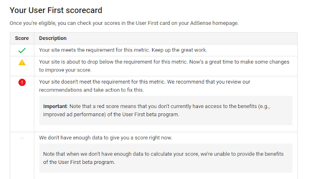 First User Program Score Card