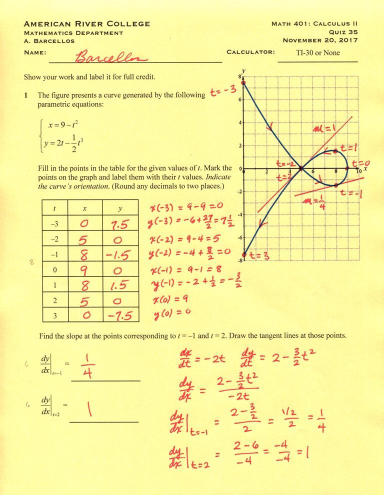 Berühmt College Mathe Antworten Ideen - Mathematik & Geometrie ...