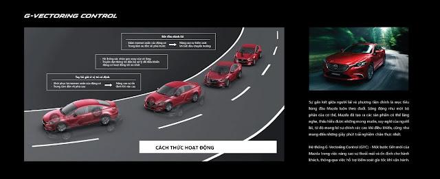 Mazda 6 2017 phiên bản mới