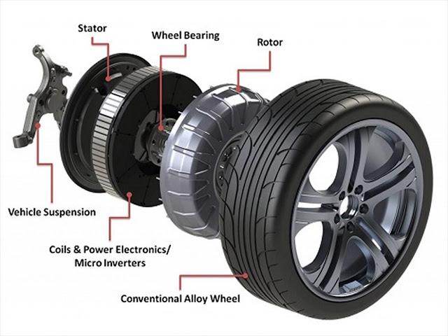Neumáticos futuristas