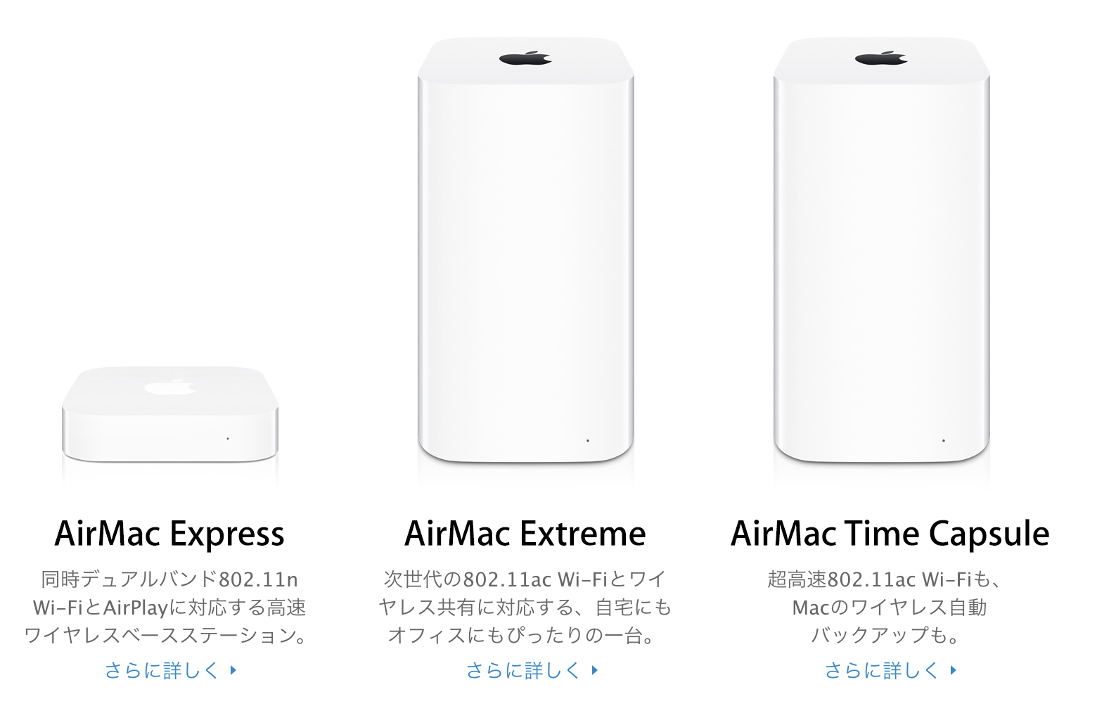 AirMac Extremeの転送速度について比較してみました!Time Capsuleは ...