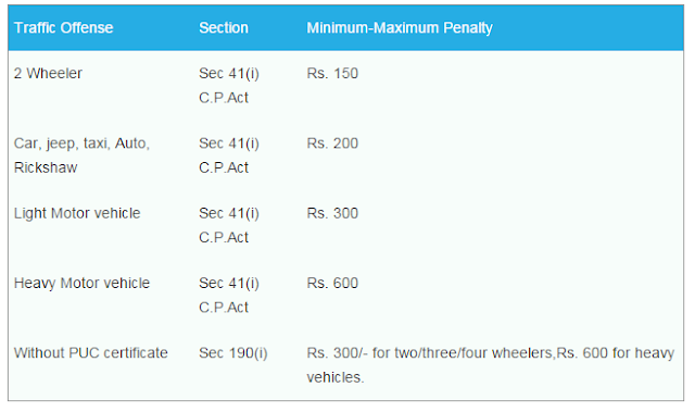 Towing and Pollution Related Fines