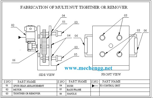 Working Diagram of FABRICATION OF MULTI NUT TIGHTER OR REMOVER