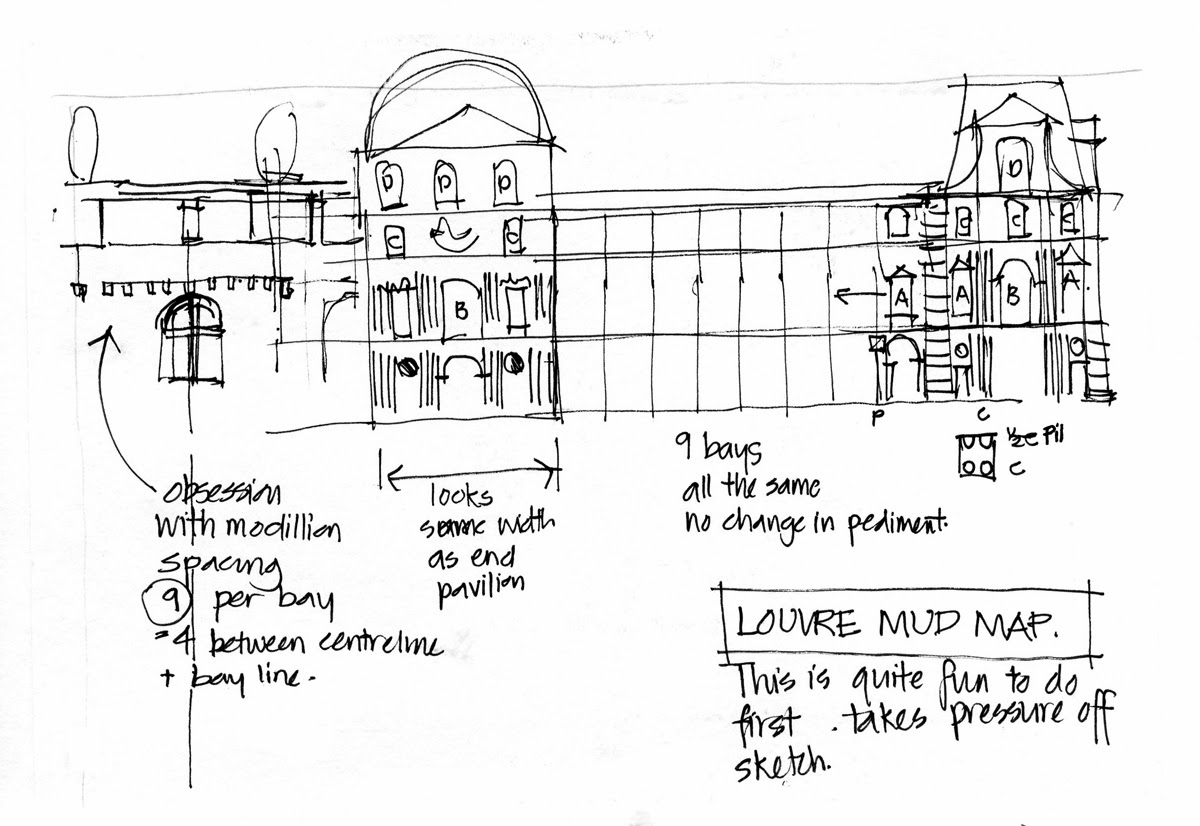 Sketching Architecture Complex Buildings Are Fun