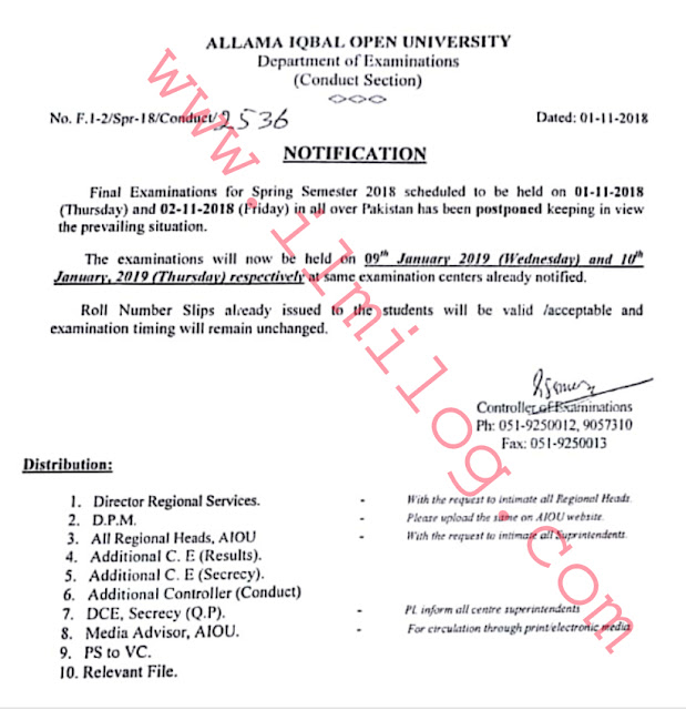 AIOU Datesheet 2018