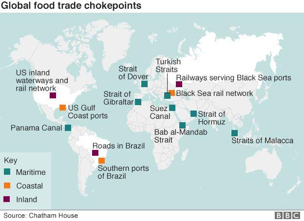 Узкие места в инфраструктуре мировой торговли