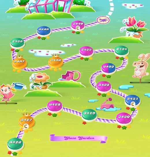 Candy Crush Saga level 3426-3440
