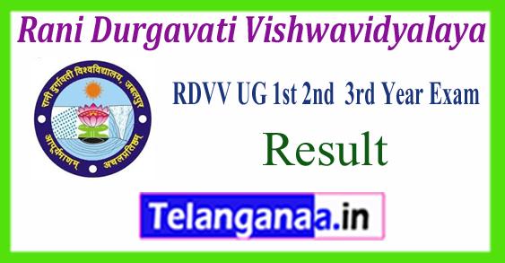 RDVV Jabalpur Part 1 2 3 Result 2018 BA/B.Sc/B.Com Mains/ATKT/Private/Ex