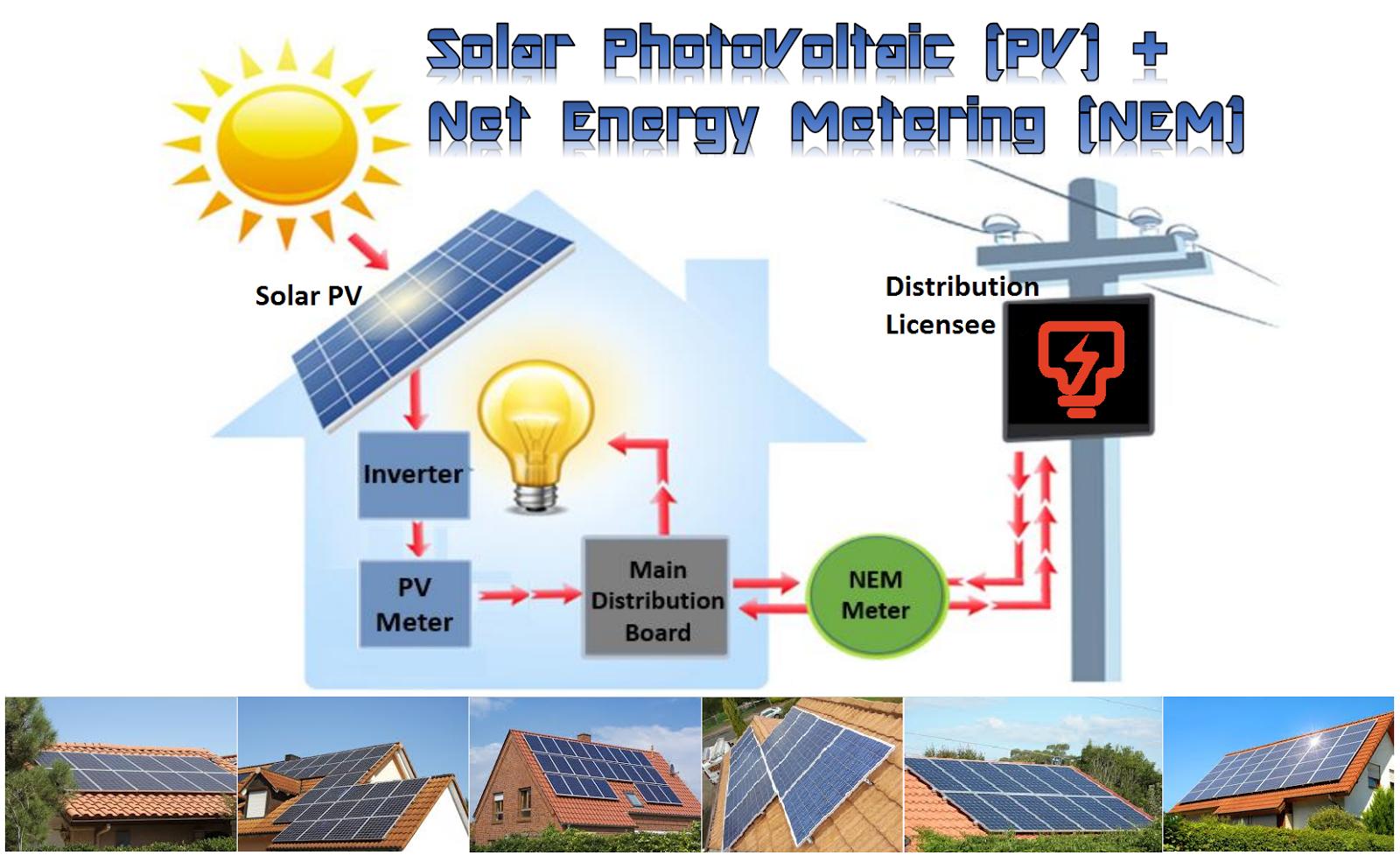 Net Energy Metering : Net energy metering malaysia