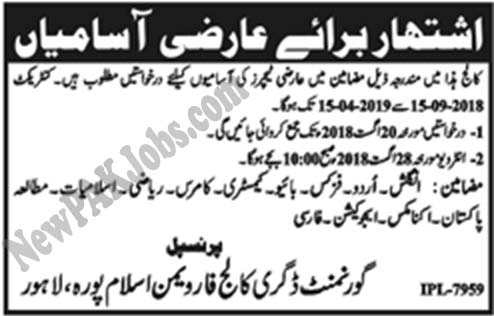 Female Jobs in Govt Degree College for Women Islambpura Lahore