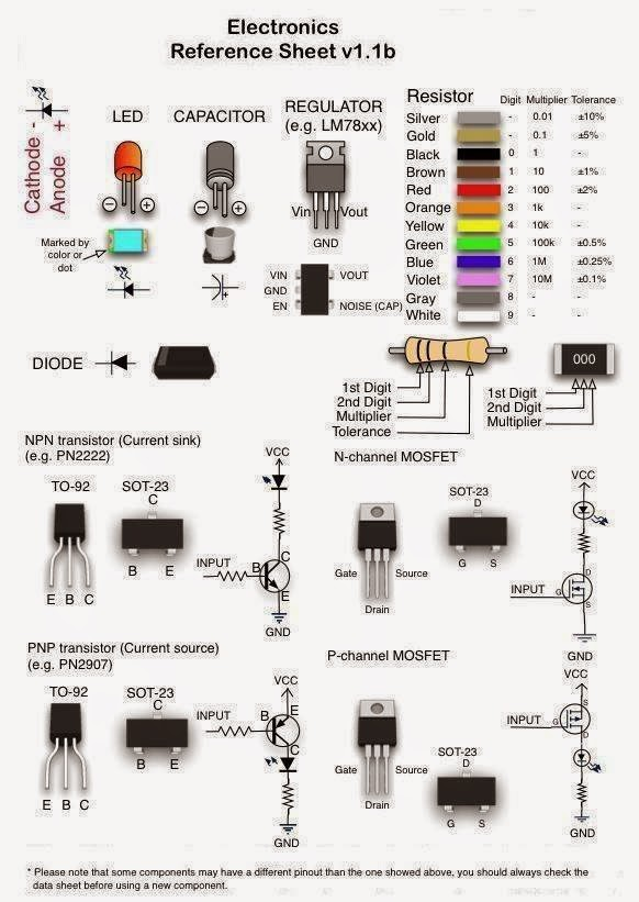 Electrical Engineering World: Electronics reference sheet