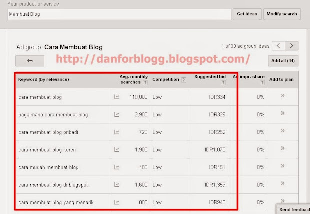 Riset Keyword Blog