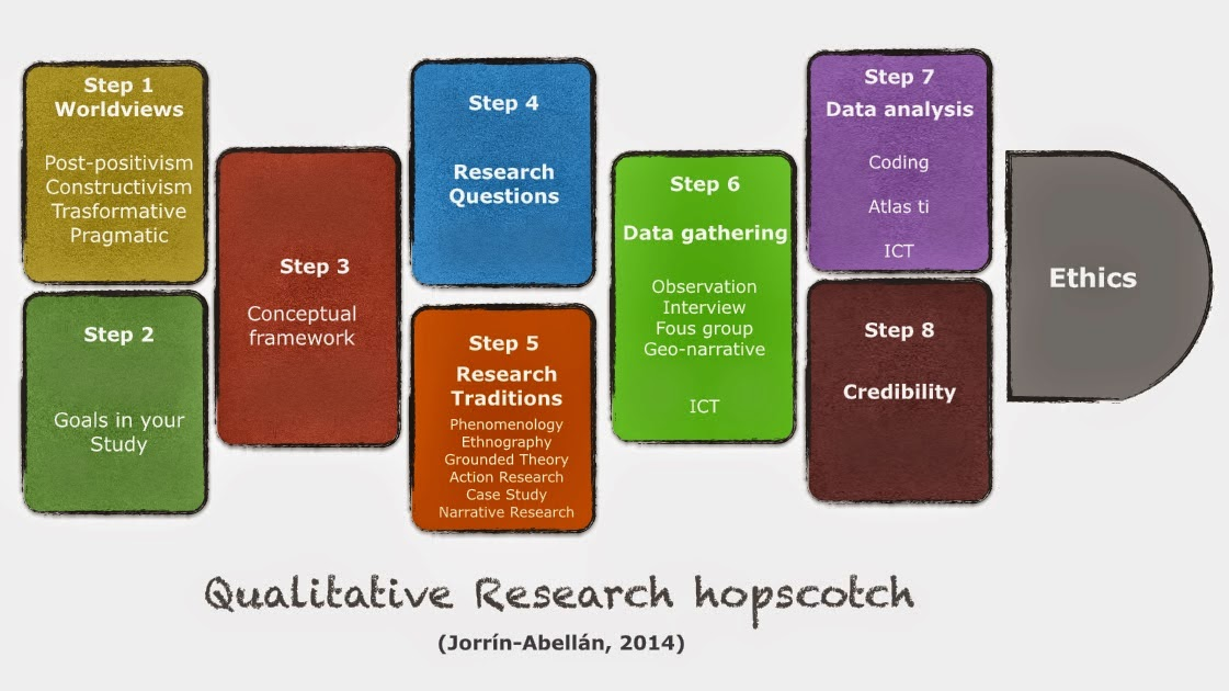 qualitative doctoral dissertation