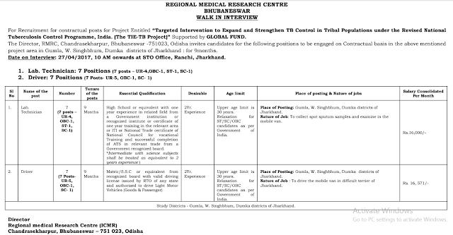 RMRC Bhubaneswar Recruitment 2017 rmrcbbsr.gov.in Walk-In Interview