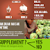 8 Makanan Yang Menggalakkan Pemtubuhan Kanser – Berhenti Makan Sekarang!