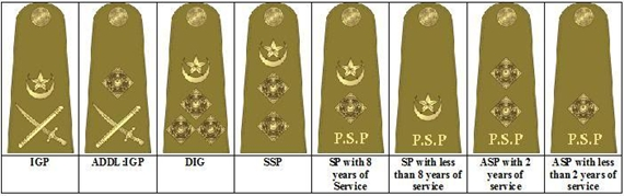 Pakistan Police Officer Ranks, Badges and Grades - Pakistan