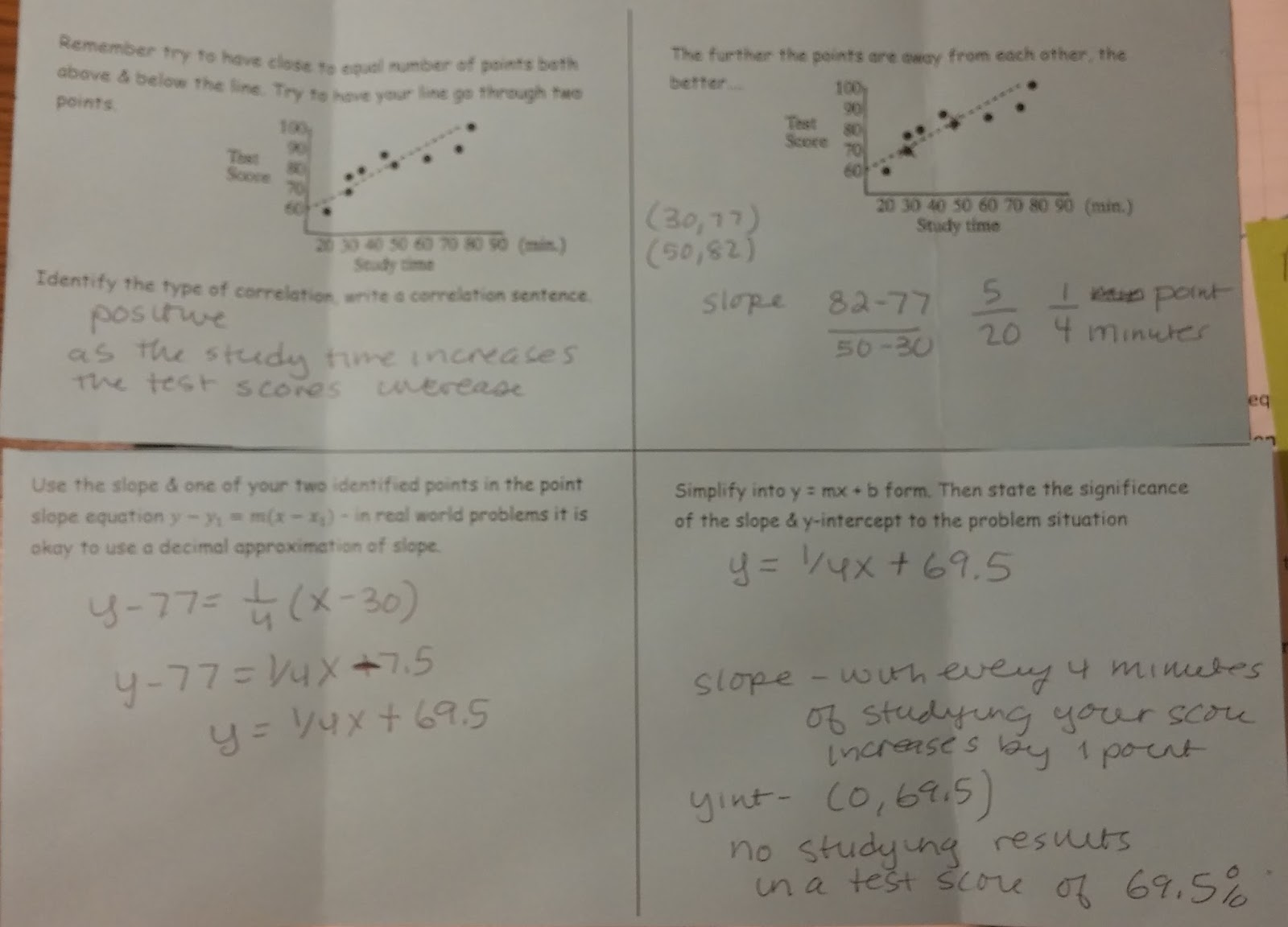 Power Regression Scatter Plot Worksheets