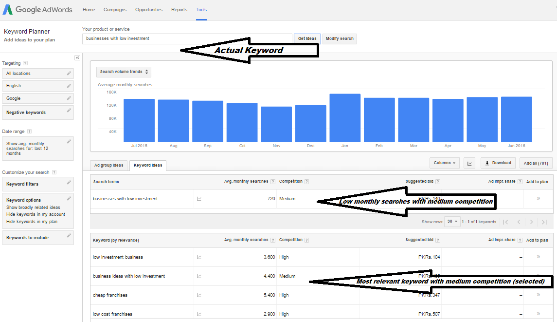 Keyword Research, A Step-by-Step Guide for Optimizing Blog Posts for SEO