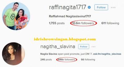 akun instagram artis dengan follower terbanyak
