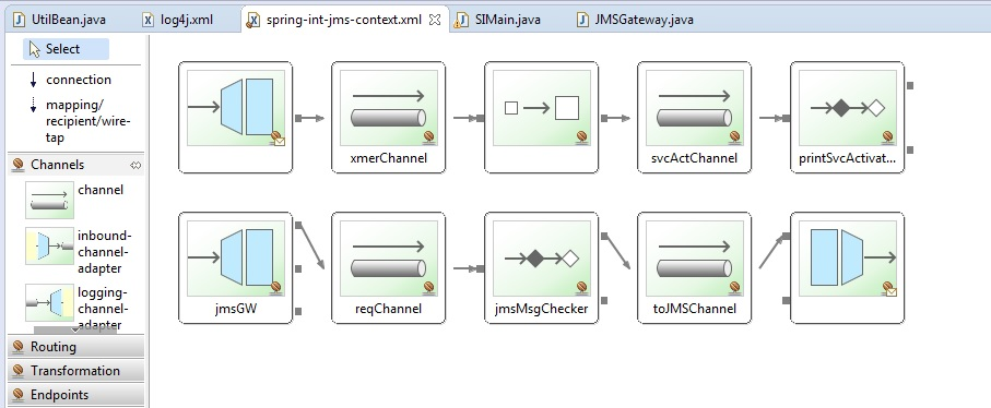 Tech Blogs: Spring Integration and ActiveMQ JMS message producer and