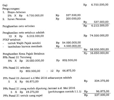 raden agus suparman : Contoh perhitungan PPh Pasal 21 pegawai tetap yang mendapatkan rapelan karena kenaikan gaji