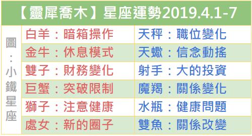 【靈犀喬木】一週星座運勢2019.4.1-7