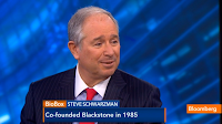 Blackstone CEO Schwarzman: PE industry is relatively miserable at marketing themselves