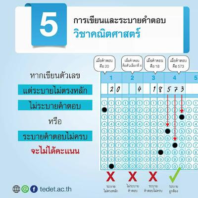 8 ข้อควรรู้เมื่อต้องเเข้าห้องสอบ TEDET
