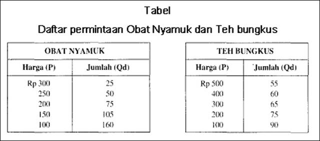 Contoh Surat Jawaban Pengaduan Atas Ketidaksesuaian Jumlah Barang