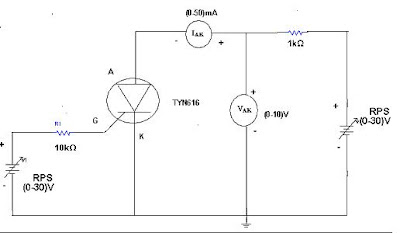 SILICON-CONTROLLED RECTIFIER(SCR) CHARACTERISTICS