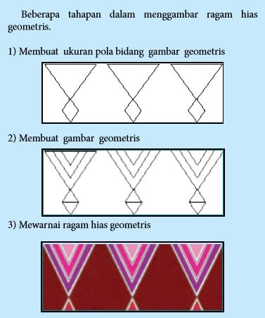 Teknik Menggambar Ragam Hias Flora, Fauna, Geometris dan ...