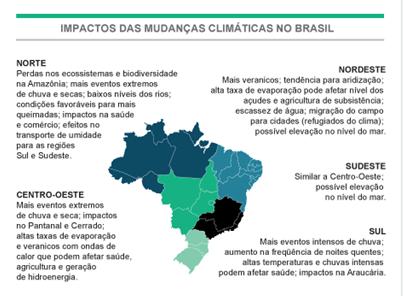 Resultado de imagem para Pesquisadores projetam extremos climáticos no Sudeste BRASIL MAPA