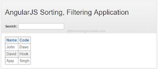 Sorting Filter in AngularJS using MVC