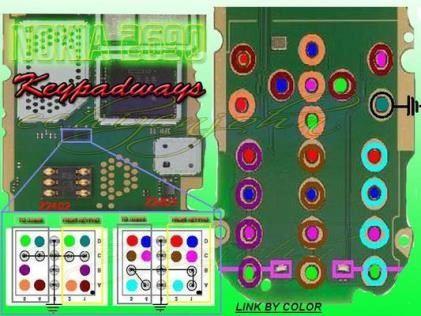 nokia 2690 keypad 3 6 9 # solution
