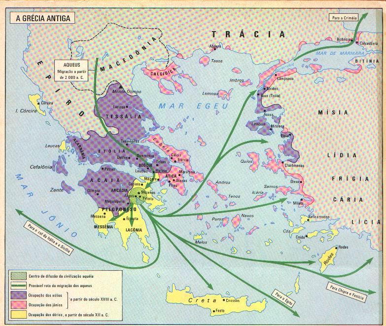 Grécia Antiga, História da Civilização Grega