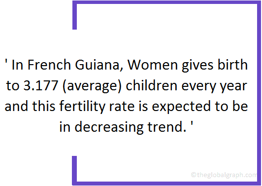 French Guiana  Population Fact
