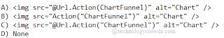 Chart Controls
