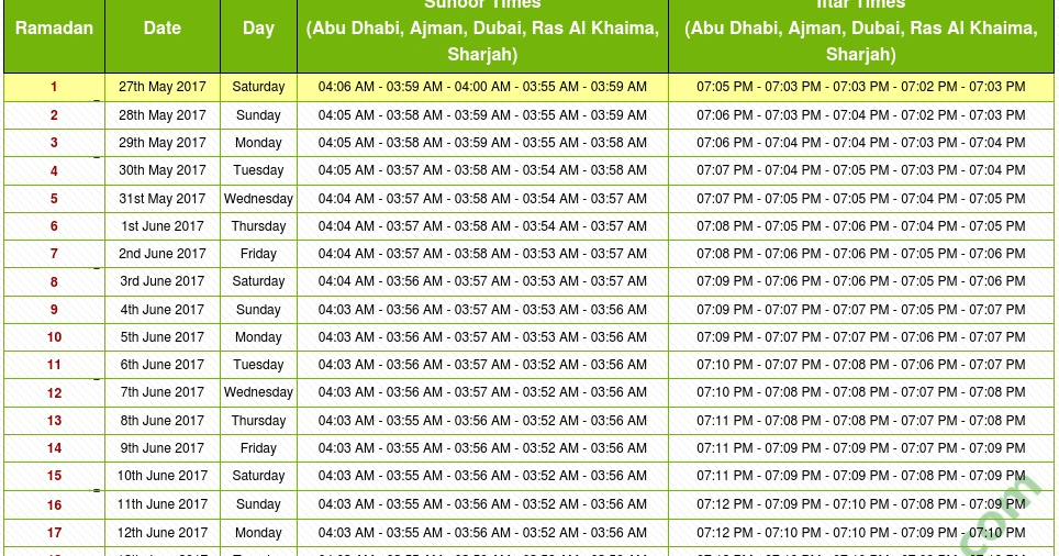 Image Result For Islamic Dates South Africa