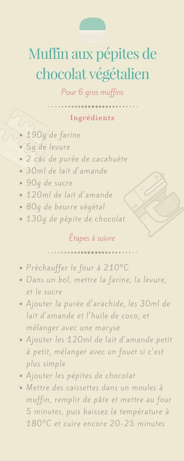 http://www.watercolorcake.fr/2018/03/muffin-pepites-de-chocolat-vegan.html
