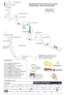 Topo Barranco del Ciervo