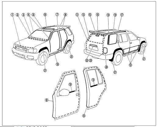repair-manuals: Nissan Pathfinder R50 2004 Repair Manual