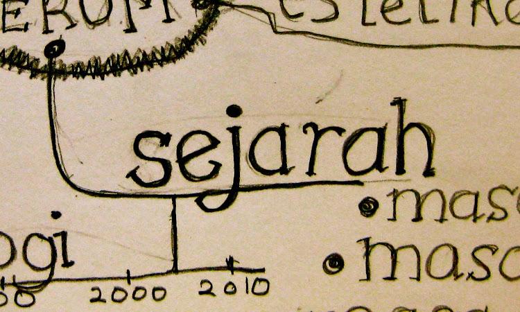 Periodisasi, Kronologi, Fungsi dan Kegunaan Sejarah