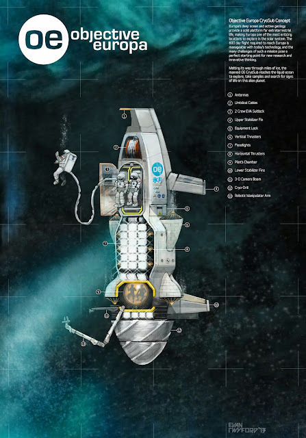 A concept for a manned submersible for diving beneath Europa's ice. Credit: Evan Twyford
