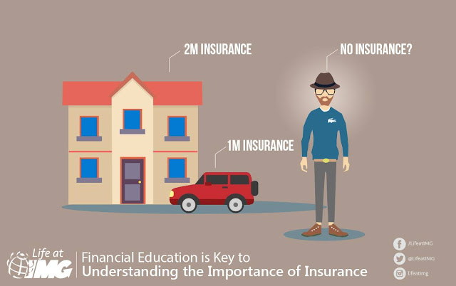 Are you properly insured?