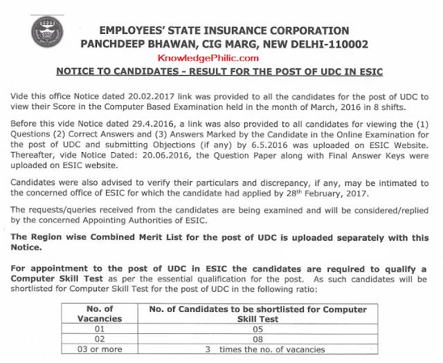 ESIC UDC Result (Merit List) Declared Officially, Download Region wise PDF