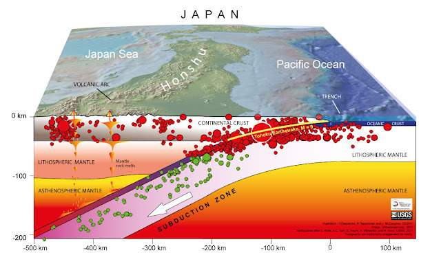Japanese earthquake faults