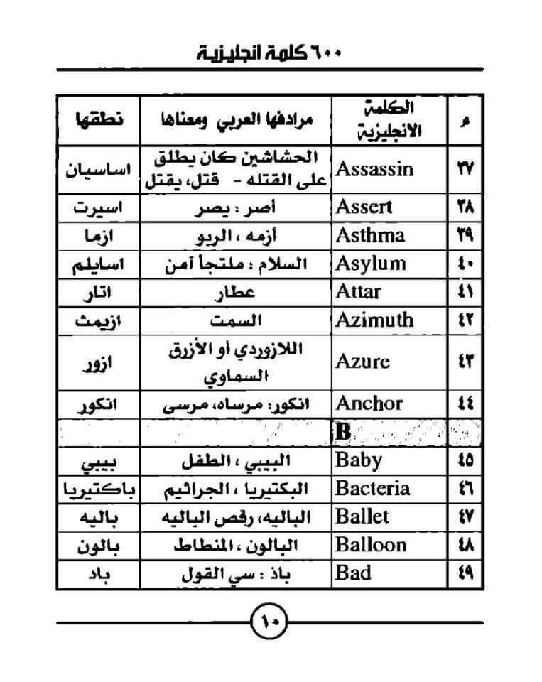 تحميل كتاب 1000 كلمة انجليزية من اصل عربى