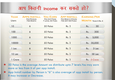 income plan of champ cash